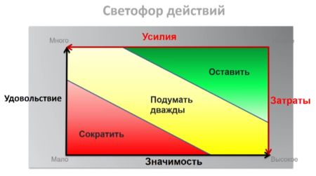 управление семейным бюджетом - слайд 6