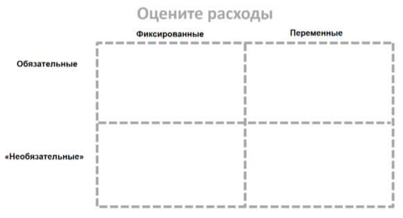 управление семейным бюджетом - слайд 2