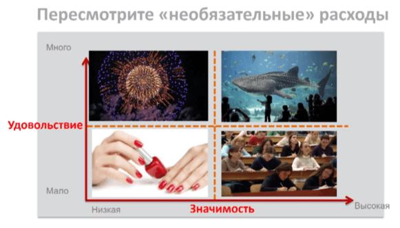 управление семейным бюджетом - слайд 5