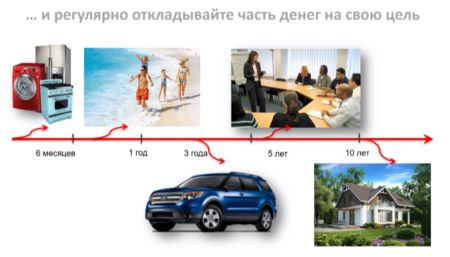 управление семейным бюджетом - слайд 8