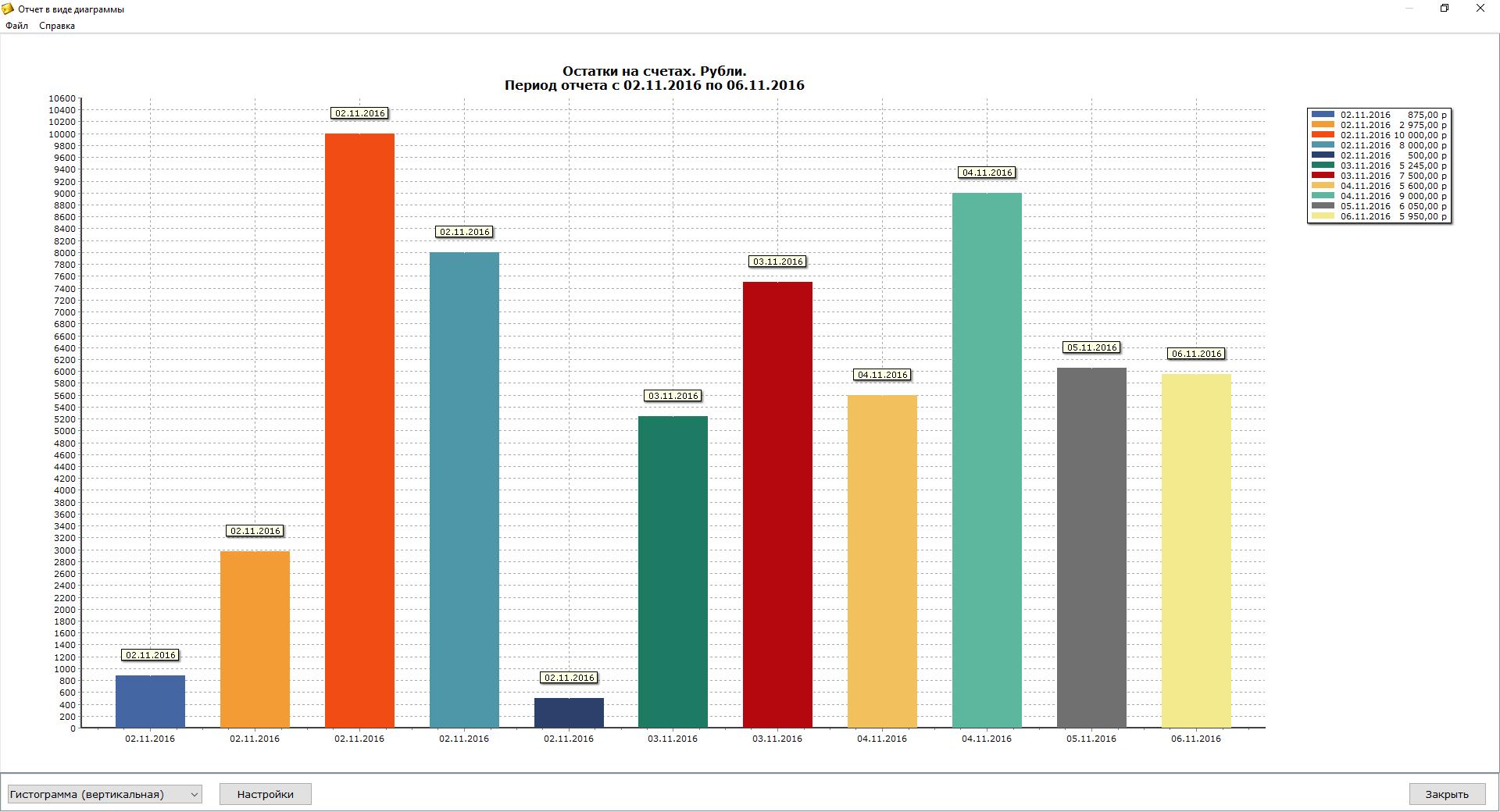 картинки отчетности в графиках очень интересна